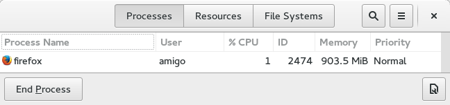 FireFox for Linux RAM Consumption by System Monitor in GNOME3.